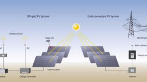 Solar Fundamentals - Icon Pic